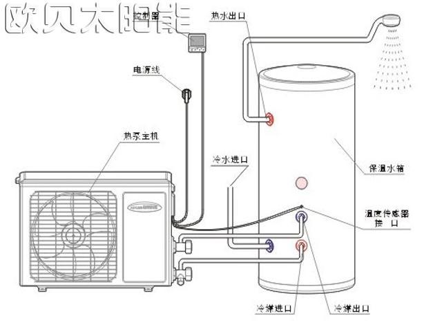 空间能热水工程的电路图